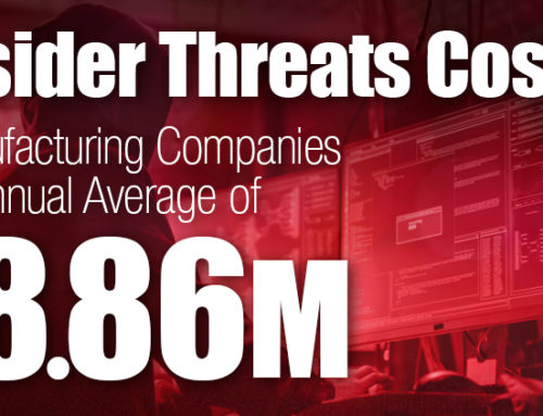 Insider Threats: What Manufacturing Companies Should Know